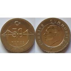 سکه 50 کروز - بیمتال  - ترکیه 2011 بانکی