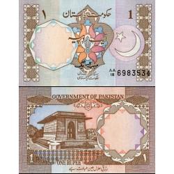 اسکناس 1 روپیه - پاکستان 1982 امضا حبیب الله بیگ - امضا نازک